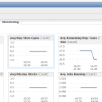 Amazon EMR monitoring